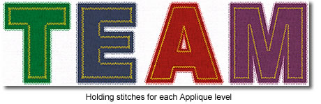 Supports multiple Appliqué