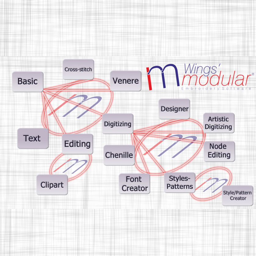 Learn more about Wings' modular 6